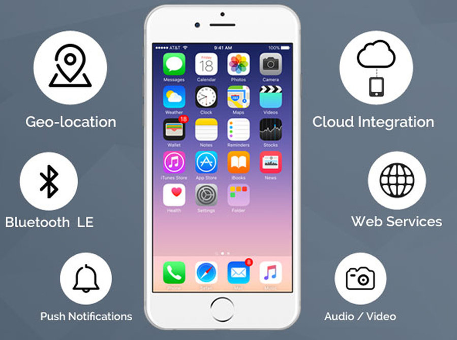 features of mobile app